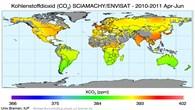 Kohlenstoffdioxidverteilung