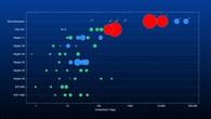 Vergleich des Planetensystems KOI%2d351 mit allen bekannten Planetensystemen mit fünf und mehr Transitplaneten