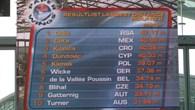 Ergebnisleinwand der Papierflieger%2dWM 2006 in Salzburg