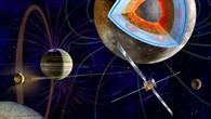 Künstlerische Darstellung der JUICE%2dRaumsonde mit Jupiter und den vier Galileischen Monden